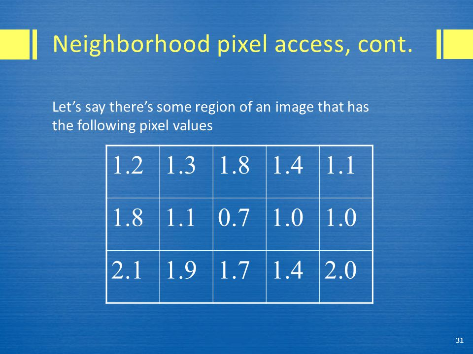 Neighborhood pixel access, cont. 31 1.21.31.81.41.1 1.81.10.71.0 2.11.91.71.42.0 Let's say there's some region of an image that has the following pixe