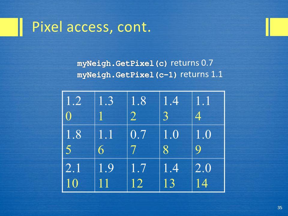 Pixel access, cont. 35 1.2 0 1.3 1 1.8 2 1.4 3 1.1 4 1.8 5 1.1 6 0.7 7 1.0 8 1.0 9 2.1 10 1.9 11 1.7 12 1.4 13 2.0 14