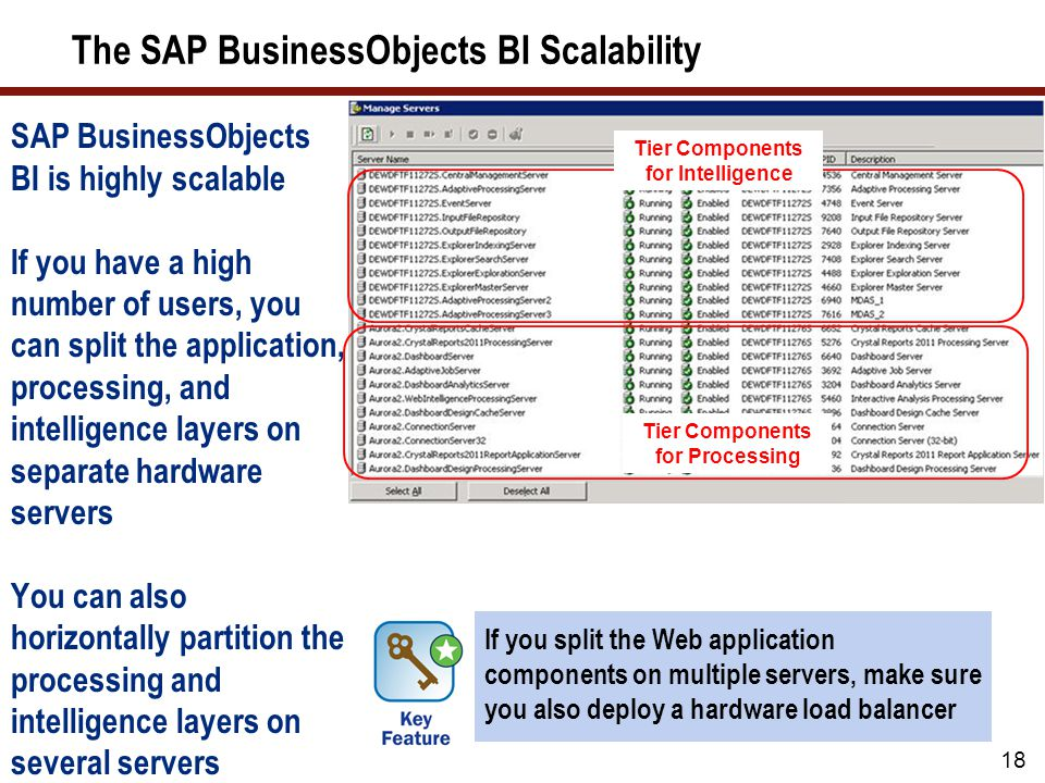 The SAP BusinessObjects BI Scalability 18 SAP BusinessObjects BI is highly scalable If you have a high number of users, you can split the application, processing, and intelligence layers on separate hardware servers You can also horizontally partition the processing and intelligence layers on several servers Tier Components for Processing Tier Components for Intelligence If you split the Web application components on multiple servers, make sure you also deploy a hardware load balancer
