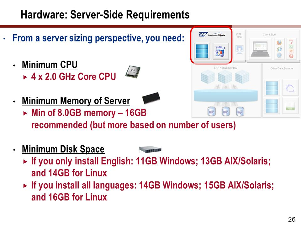 Hardware: Server-Side Requirements 26 From a server sizing perspective, you need:  Minimum CPU  4 x 2.0 GHz Core CPU  Minimum Memory of Server  Min of 8.0GB memory – 16GB recommended (but more based on number of users)  Minimum Disk Space  If you only install English: 11GB Windows; 13GB AIX/Solaris; and 14GB for Linux  If you install all languages: 14GB Windows; 15GB AIX/Solaris; and 16GB for Linux
