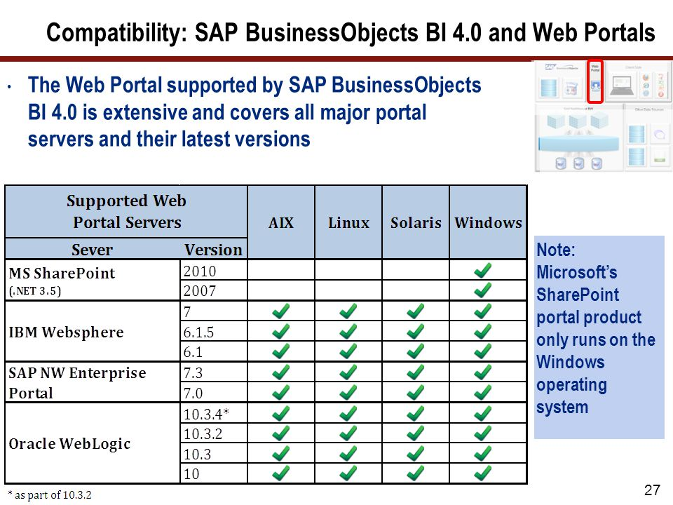 Compatibility: SAP BusinessObjects BI 4.0 and Web Portals The Web Portal supported by SAP BusinessObjects BI 4.0 is extensive and covers all major portal servers and their latest versions 27 Note: Microsoft's SharePoint portal product only runs on the Windows operating system