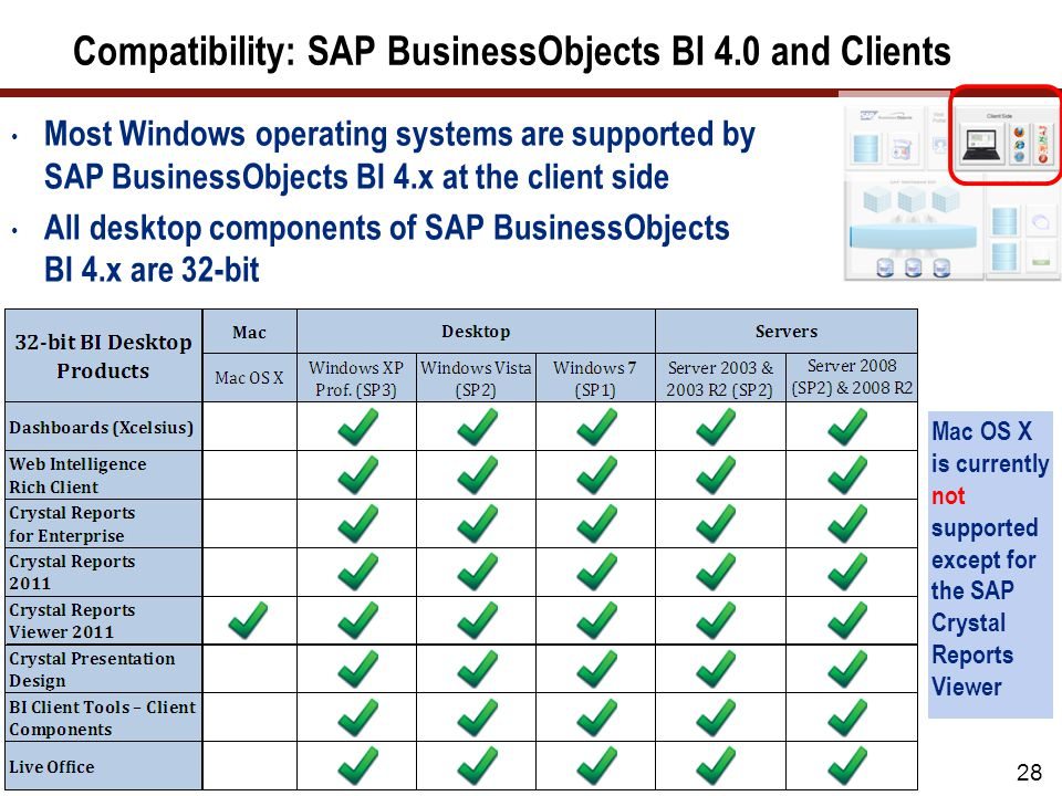 Compatibility: SAP BusinessObjects BI 4.0 and Clients 28 Most Windows operating systems are supported by SAP BusinessObjects BI 4.x at the client side All desktop components of SAP BusinessObjects BI 4.x are 32-bit Mac OS X is currently not supported except for the SAP Crystal Reports Viewer