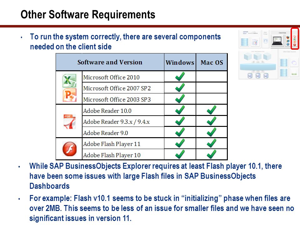 Other Software Requirements To run the system correctly, there are several components needed on the client side 30 While SAP BusinessObjects Explorer requires at least Flash player 10.1, there have been some issues with large Flash files in SAP BusinessObjects Dashboards For example: Flash v10.1 seems to be stuck in initializing phase when files are over 2MB.
