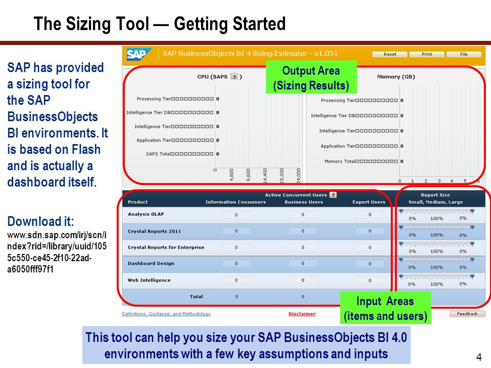 The Sizing Tool — Getting Started SAP has provided a sizing tool for the SAP BusinessObjects BI environments.