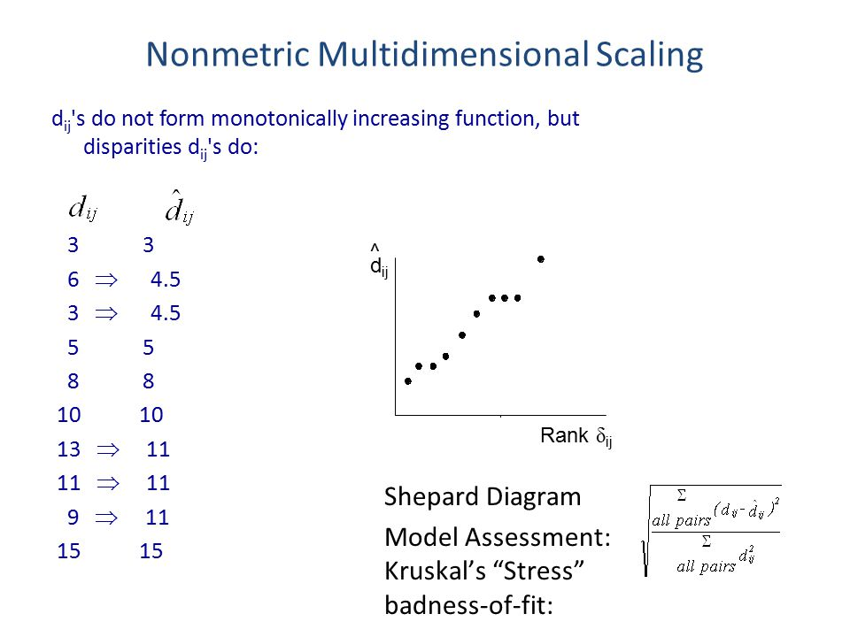d ij s do not form monotonically increasing function, but disparities d ij s do: 3 3 6  4.5 3  4.5 5 5 8 8 10 10 13  11 11  11 9  11 15 15 Nonmetric Multidimensional Scaling Shepard Diagram Model Assessment: Kruskal's Stress badness-of-fit:
