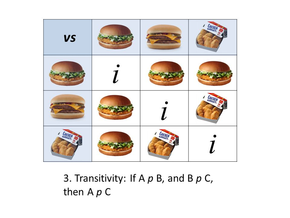 i i i vs 3. Transitivity: If A p B, and B p C, then A p C