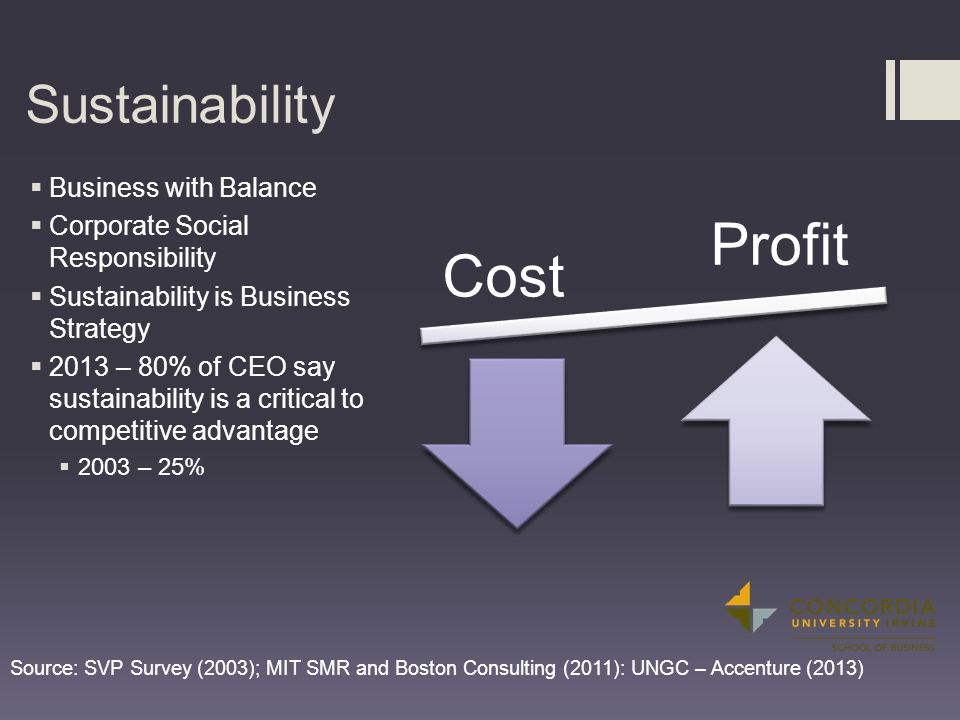 Sustainability  Business with Balance  Corporate Social Responsibility  Sustainability is Business Strategy  2013 – 80% of CEO say sustainability is a critical to competitive advantage  2003 – 25% Cost Profit Source: SVP Survey (2003); MIT SMR and Boston Consulting (2011): UNGC – Accenture (2013)
