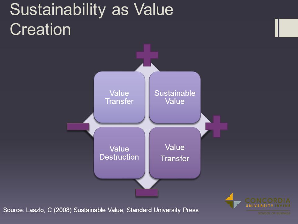 Sustainability as Value Creation Value Transfer Sustainable Value Value Destruction Value Transfer Source: Laszlo, C (2008) Sustainable Value, Standard University Press