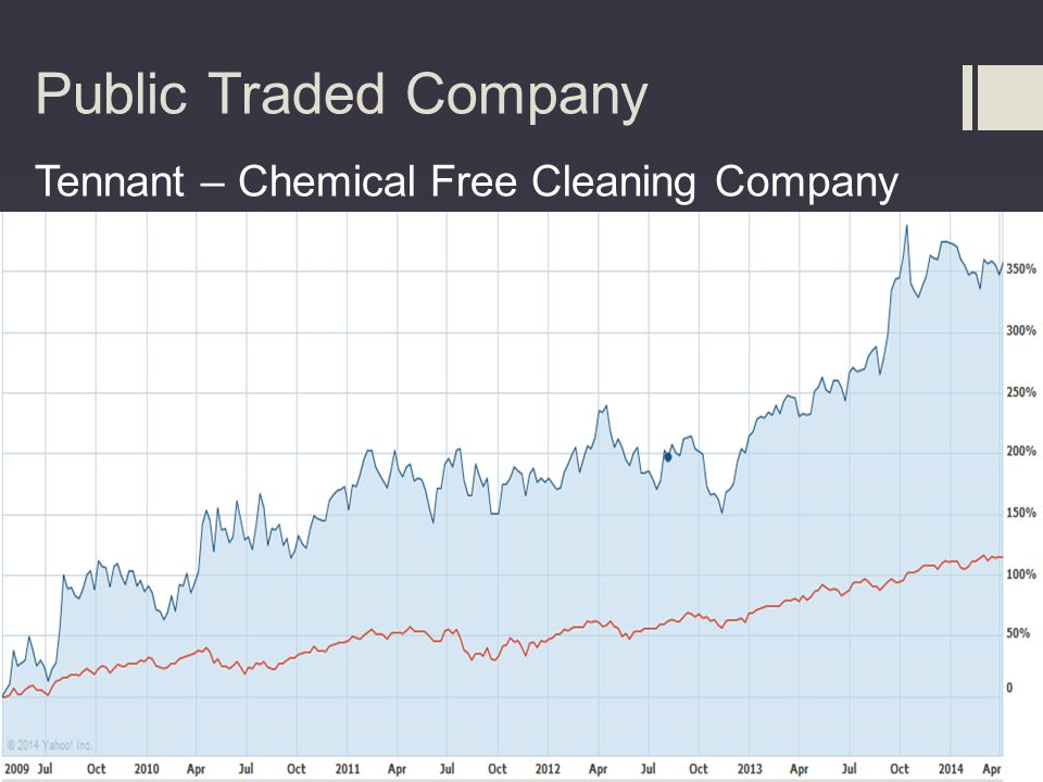 Public Traded Company Tennant – Chemical Free Cleaning Company