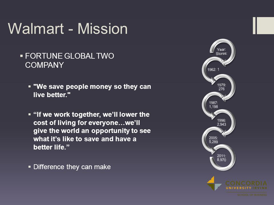  FORTUNE GLOBAL TWO COMPANY  We save people money so they can live better.  If we work together, we'll lower the cost of living for everyone…we'll give the world an opportunity to see what it's like to save and have a better life.  Difference they can make Walmart - Mission