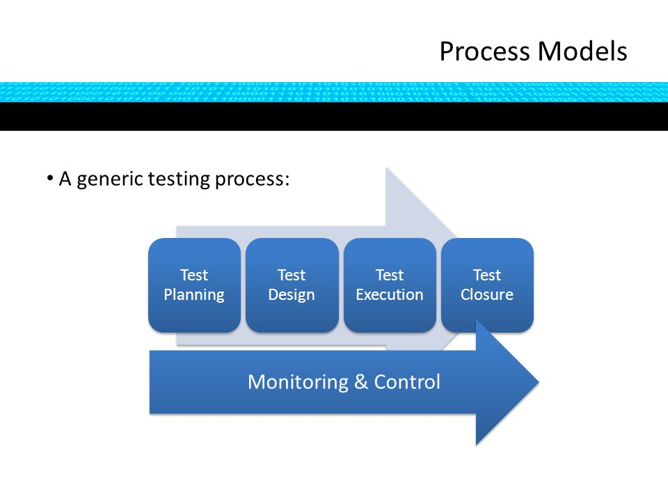 A generic testing process: Process Models Test Planning Test Design Test Execution Test Closure Monitoring & Control