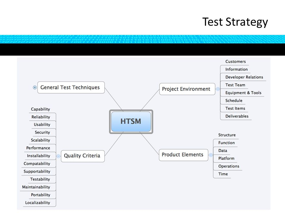 Exhaustive testing is impossible Testing is a ALWAYS sampling exercise In order to maximize test effectiveness, intelligent sample selection is essential RBTM provides a means of: – selecting and prioritizing types of testing – selecting and prioritizing what should be tested – guiding test design decisions – guiding execution sequence – reporting results Risk Based Test Management