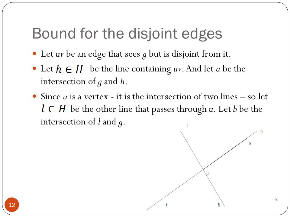 Bound for the disjoint edges Let uv be an edge that sees g but is disjoint from it. Let be the line containing uv. And let a be the intersection of g