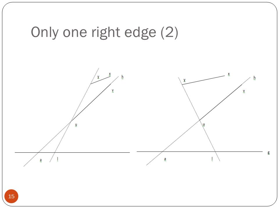 Only one right edge (2) 15