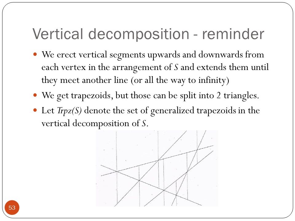 Vertical decomposition - reminder We erect vertical segments upwards and downwards from each vertex in the arrangement of S and extends them until the