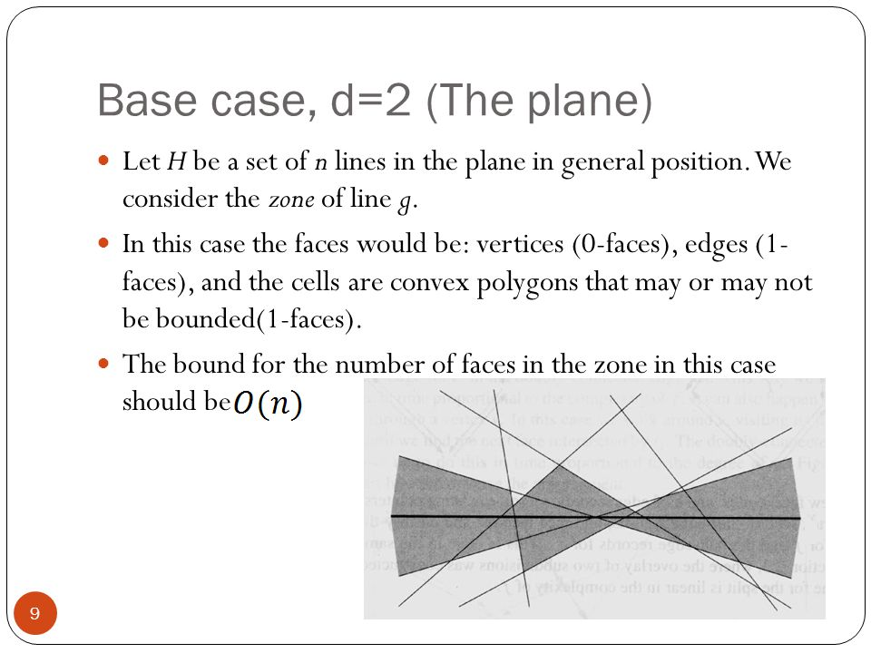 Base case, d=2 (The plane) Let H be a set of n lines in the plane in general position. We consider the zone of line g. In this case the faces would be