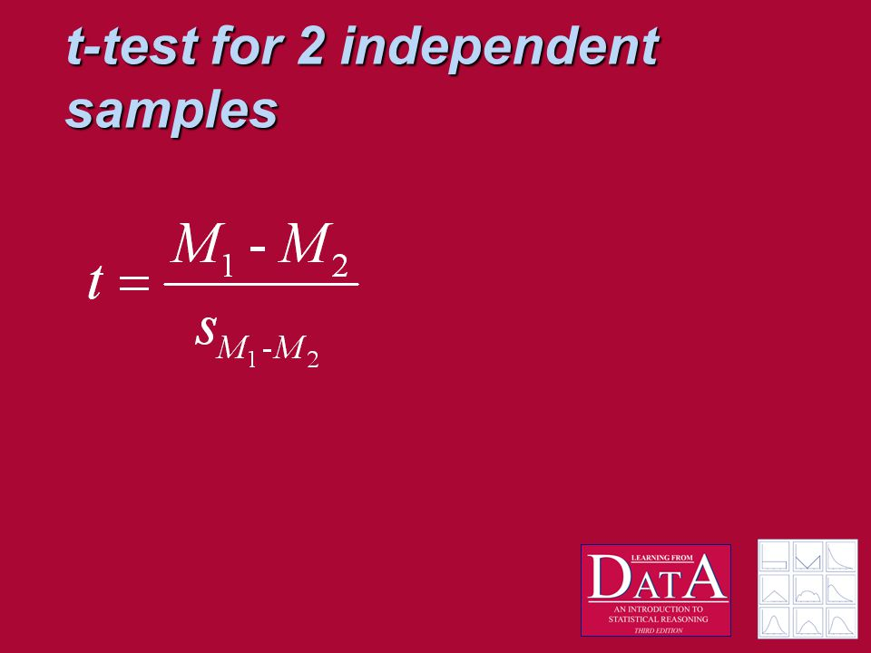 t-test for 2 independent samples