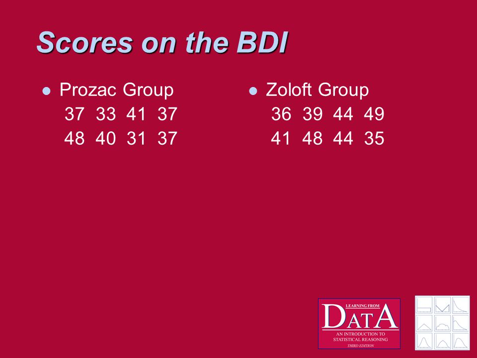 Scores on the BDI Prozac Group 37 33 41 37 48 40 31 37 Zoloft Group 36 39 44 49 41 48 44 35