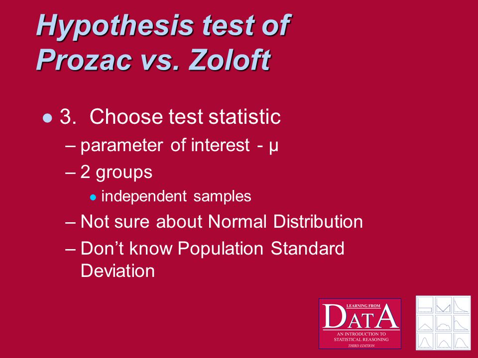 Hypothesis test of Prozac vs.
