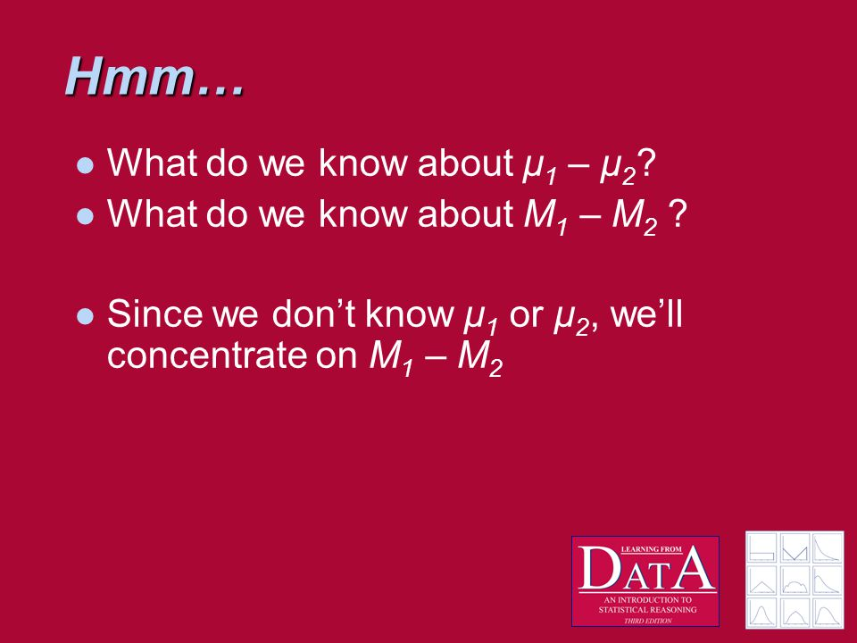 Hmm… What do we know about μ 1 – μ 2 . What do we know about M 1 – M 2 .