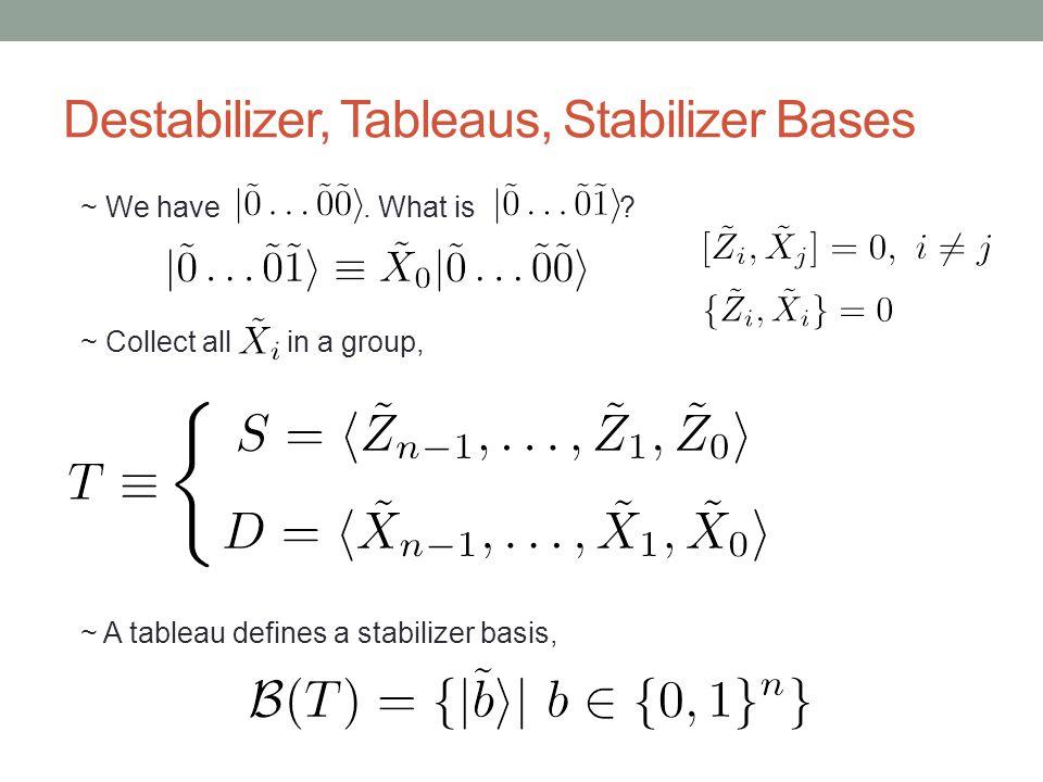 Destabilizer, Tableaus, Stabilizer Bases ~ We have.
