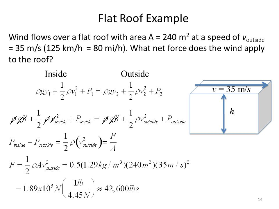 14 Wind flows over a flat roof with area A = 240 m 2 at a speed of v outside = 35 m/s (125 km/h = 80 mi/h).