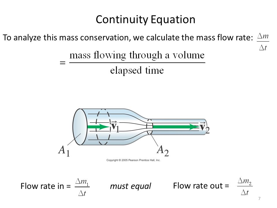 7 Continuity Equation To analyze this mass conservation, we calculate the mass flow rate: Flow rate in = Flow rate out = must equal