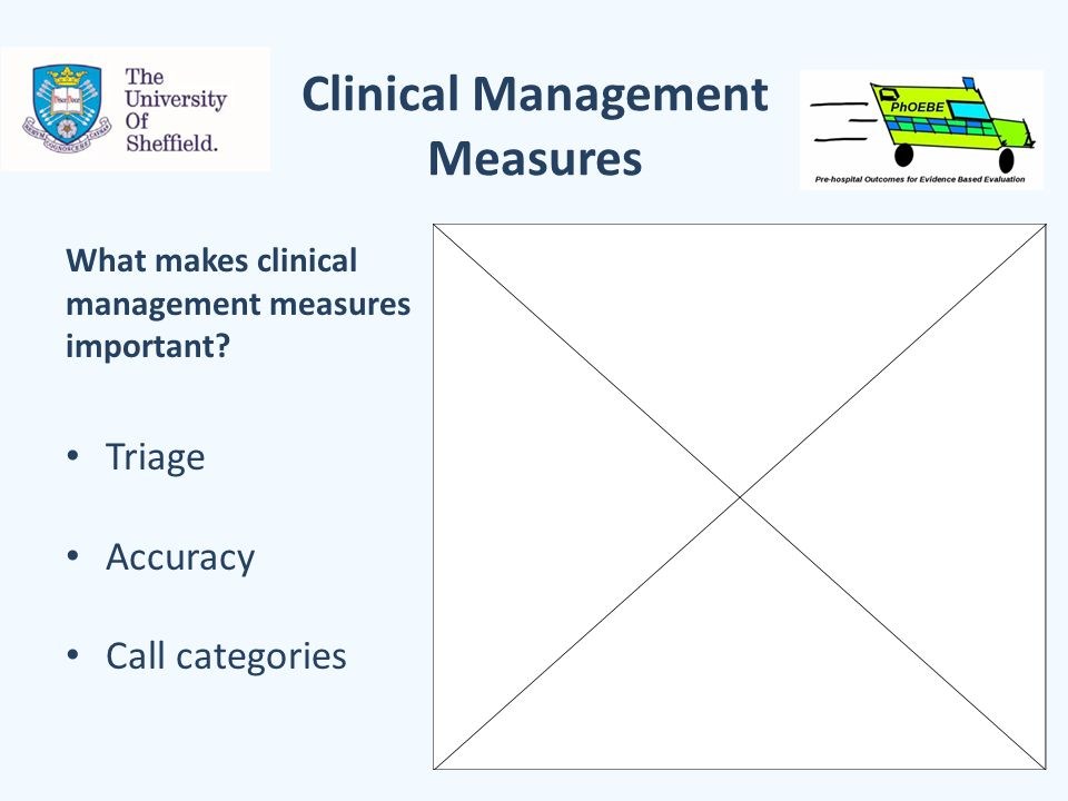 Clinical Management Measures What makes clinical management measures important? Triage Accuracy Call categories