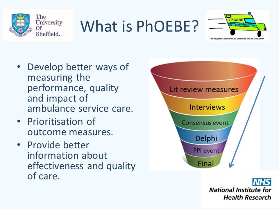 What is PhOEBE? Develop better ways of measuring the performance, quality and impact of ambulance service care. Prioritisation of outcome measures. Pr