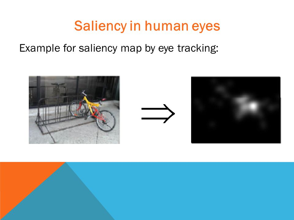 Saliency in human eyes Example for saliency map by eye tracking: