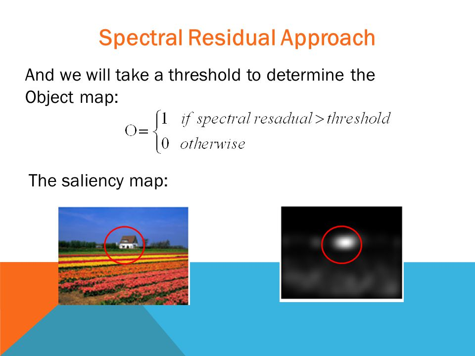 Spectral Residual Approach And we will take a threshold to determine the Object map: The saliency map:
