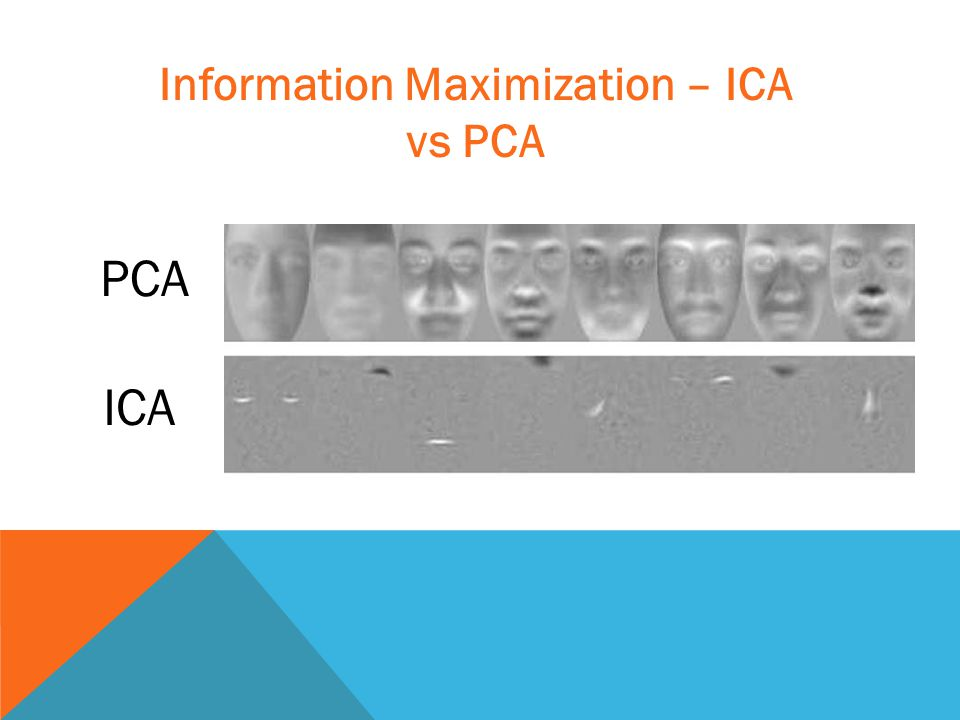 Information Maximization – ICA vs PCA PCA ICA