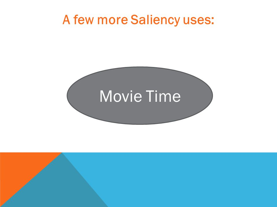 A few more Saliency uses: Movie Time