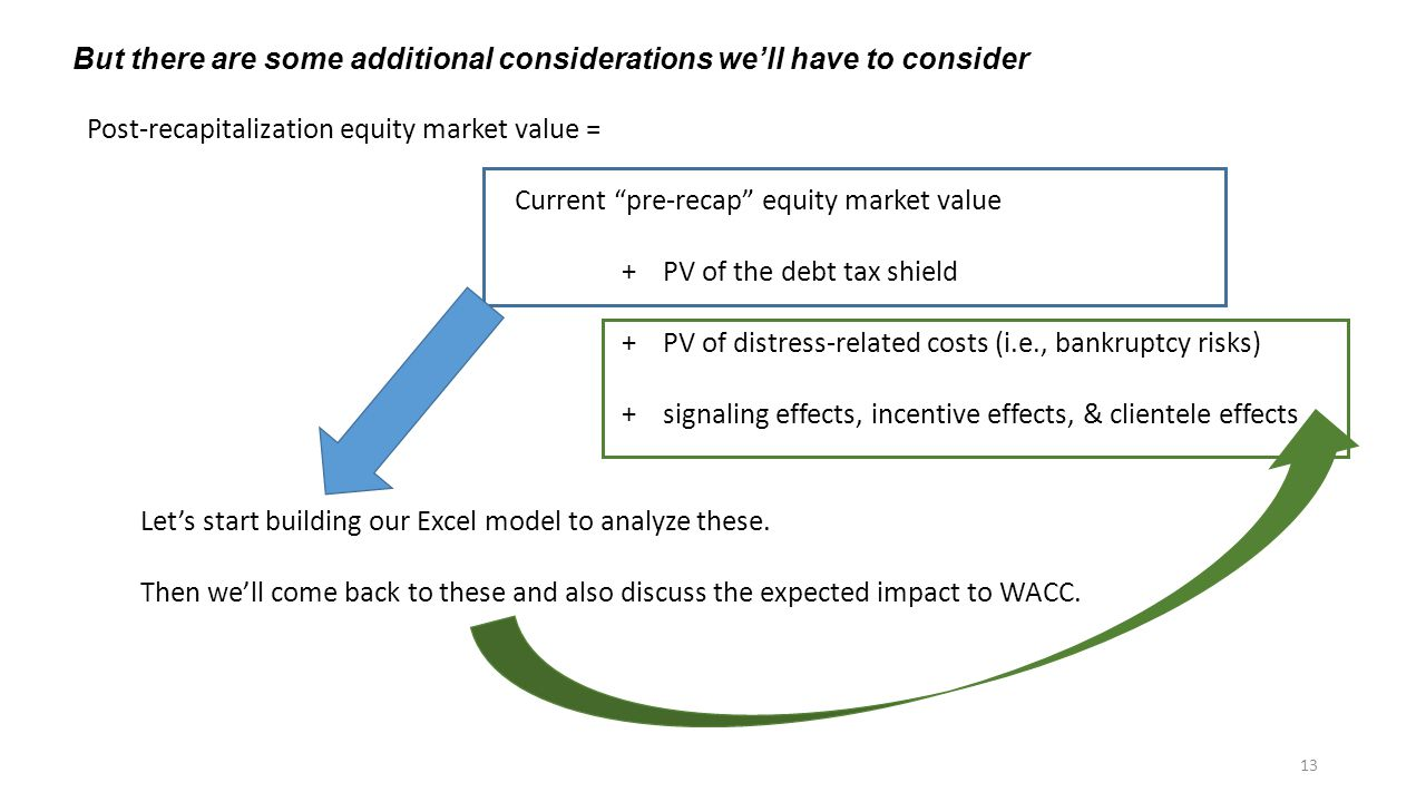 But there are some additional considerations we'll have to consider 13 Post-recapitalization equity market value = Current pre-recap equity market value + PV of the debt tax shield + PV of distress-related costs (i.e., bankruptcy risks) + signaling effects, incentive effects, & clientele effects Let's start building our Excel model to analyze these.