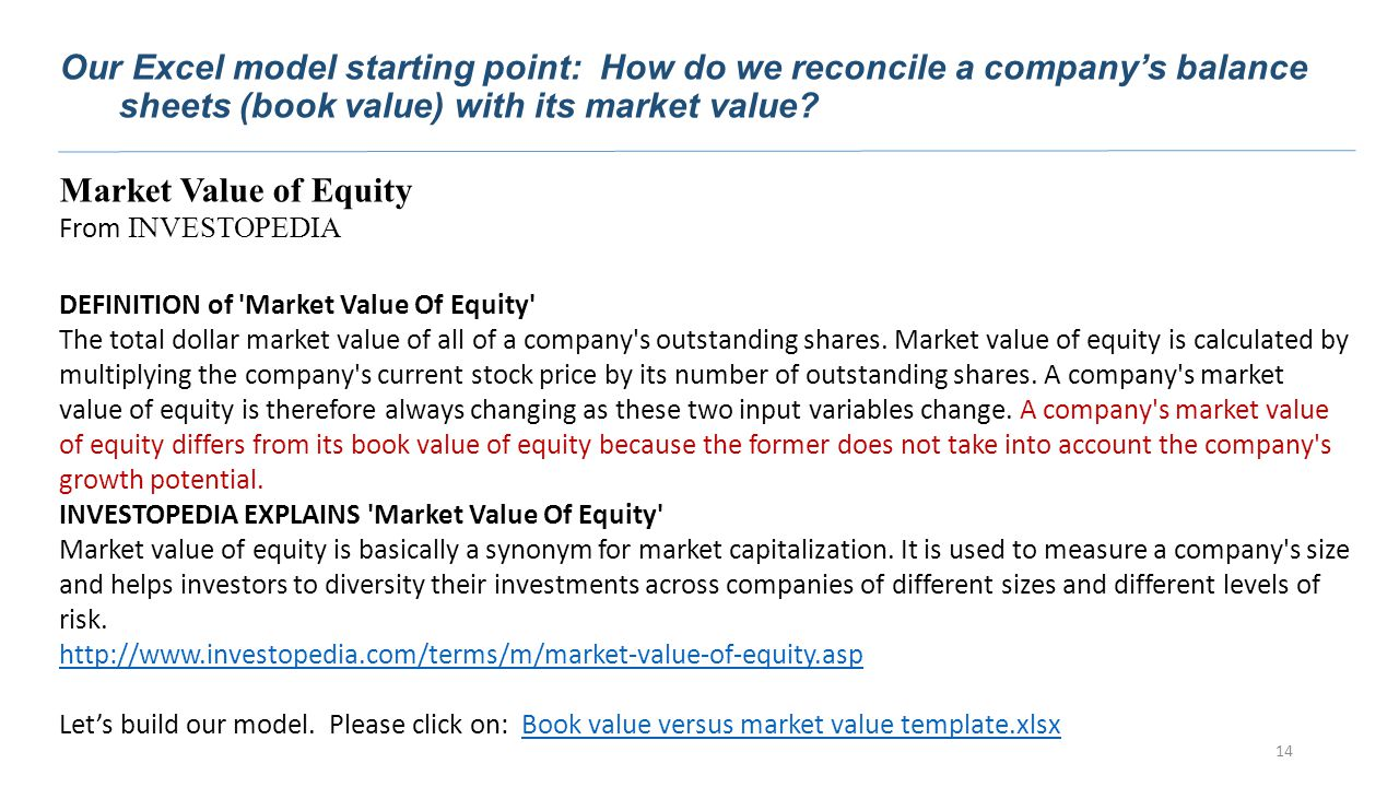 Market Value of Equity From INVESTOPEDIA DEFINITION of Market Value Of Equity The total dollar market value of all of a company s outstanding shares.