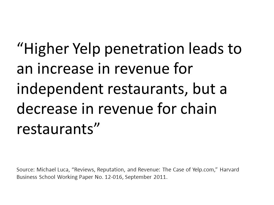 Higher Yelp penetration leads to an increase in revenue for independent restaurants, but a decrease in revenue for chain restaurants Source: Michael Luca, Reviews, Reputation, and Revenue: The Case of Yelp.com, Harvard Business School Working Paper No.