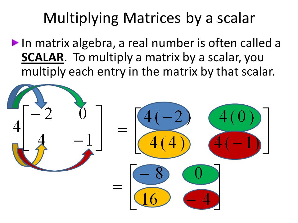 In matrix algebra, a real number is often called a SCALAR. To multiply a matrix by a scalar, you multiply each entry in the matrix by that scalar. Mul