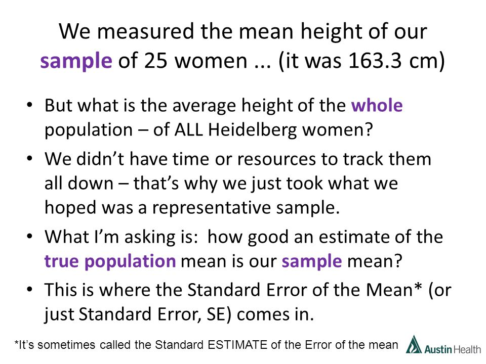 We measured the mean height of our sample of 25 women...