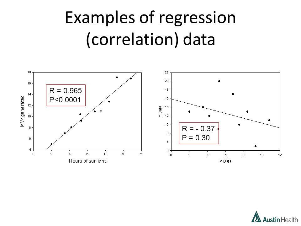 Examples of regression (correlation) data R = 0.965 P<0.0001 R = - 0.37 P = 0.30