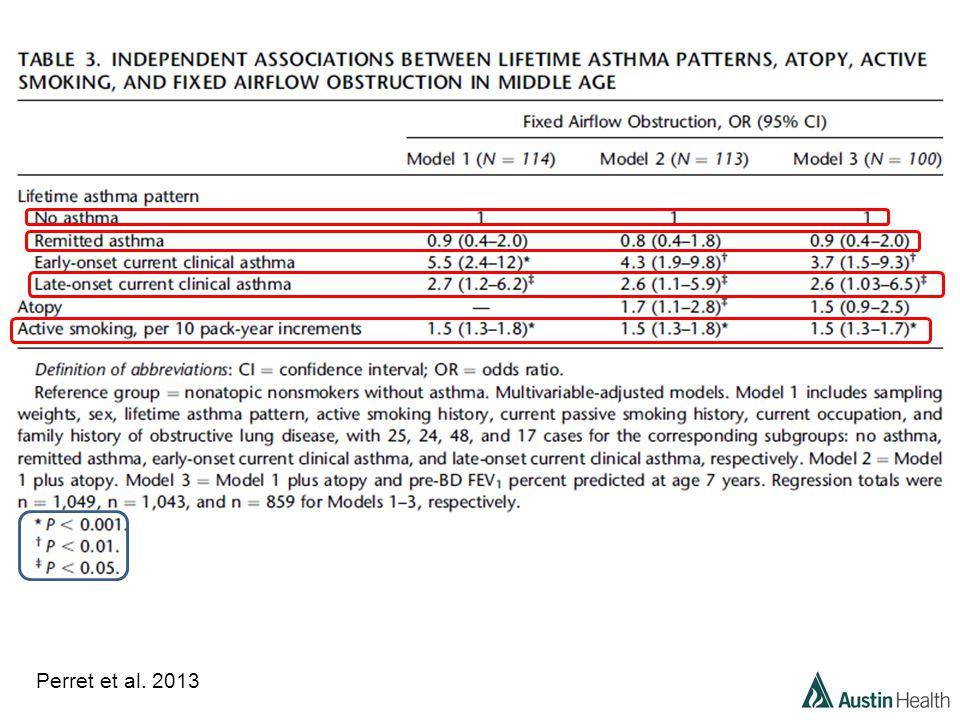 Perret et al. 2013
