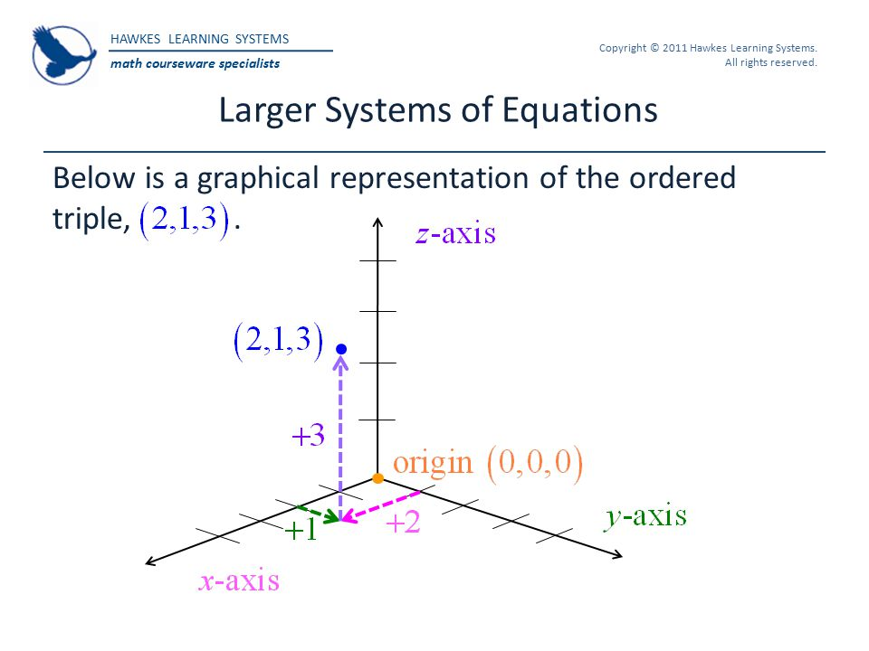 HAWKES LEARNING SYSTEMS math courseware specialists Copyright © 2011 Hawkes Learning Systems. All rights reserved. Larger Systems of Equations Below i