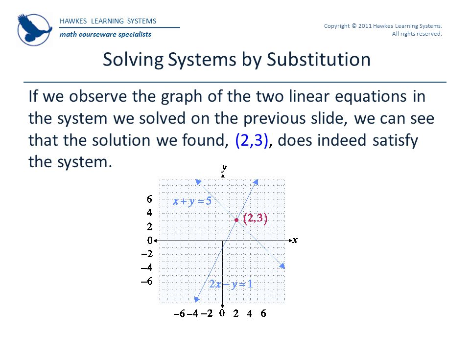 HAWKES LEARNING SYSTEMS math courseware specialists Copyright © 2011 Hawkes Learning Systems. All rights reserved. Solving Systems by Substitution If