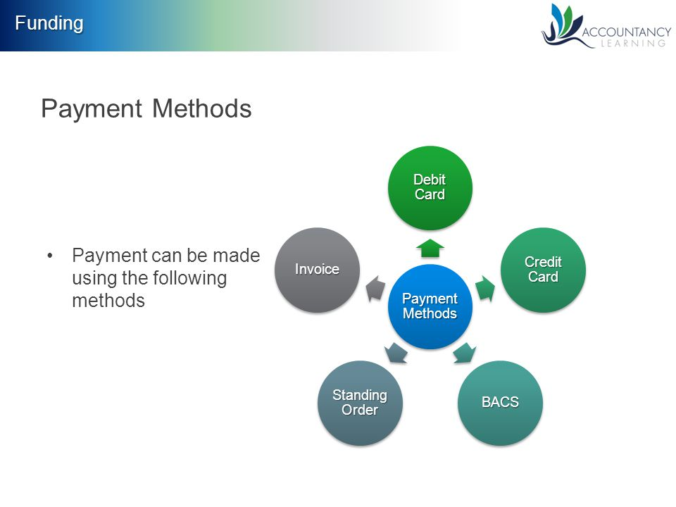 Funding Payment Methods Debit Card Credit Card BACS Standing Order Invoice Payment can be made using the following methods Payment Methods