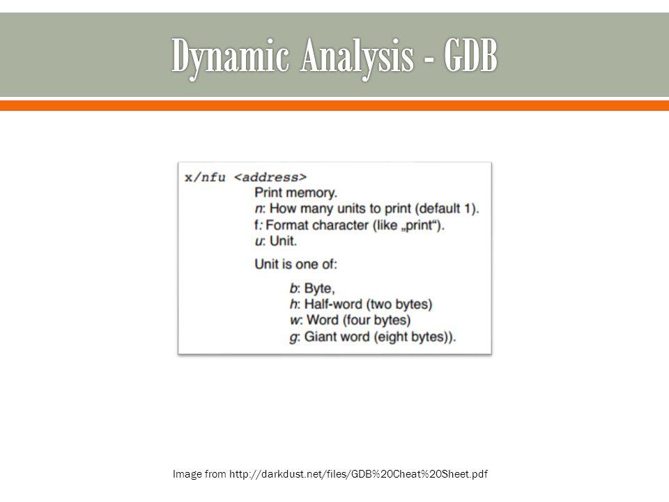 Image from http://darkdust.net/files/GDB%20Cheat%20Sheet.pdf