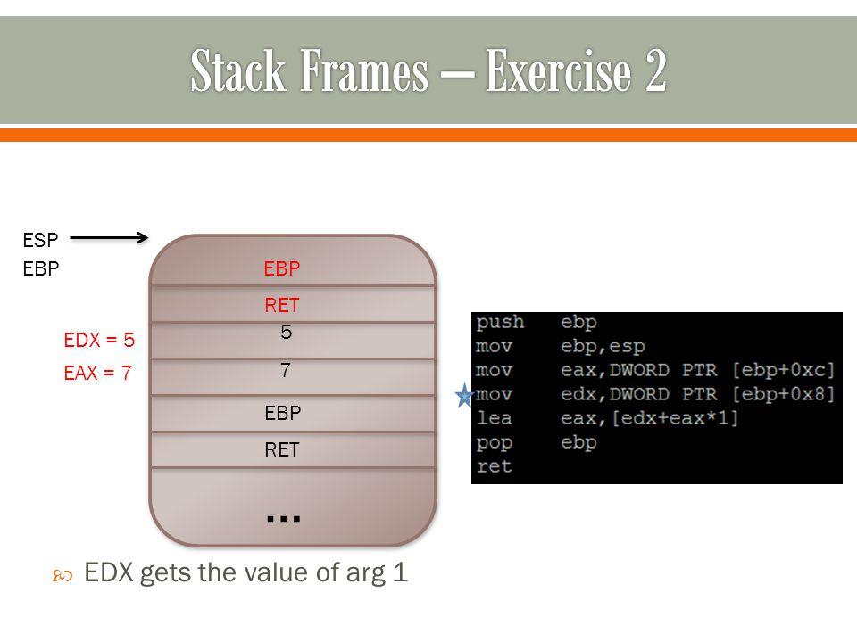 … RET EBP 7 5  EDX gets the value of arg 1 RET EBP ESP EBP EAX = 7 EDX = 5