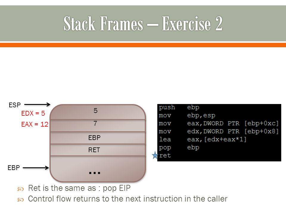 … RET EBP 7 5  Ret is the same as : pop EIP  Control flow returns to the next instruction in the caller ESP EBP EAX = 12 EDX = 5