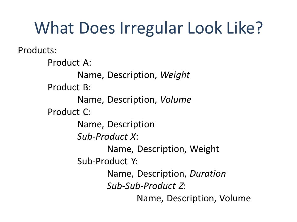 What Does Irregular Look Like.