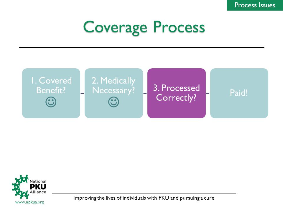 Improving the lives of individuals with PKU and pursuing a cure www.npkua.org Coverage Process 1.