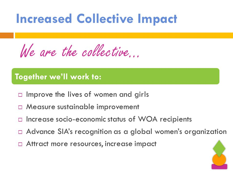 Increased Collective Impact We are the collective…  Improve the lives of women and girls  Measure sustainable improvement  Increase socio-economic status of WOA recipients  Advance SIA's recognition as a global women's organization  Attract more resources, increase impact Together we'll work to: