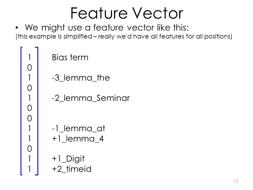 Feature Vector We might use a feature vector like this: (this example is simplified – really we d have all features for all positions) 13 101010011011101010011011 Bias term -3_lemma_the -2_lemma_Seminar -1_lemma_at +1_lemma_4 +1_Digit +2_timeid